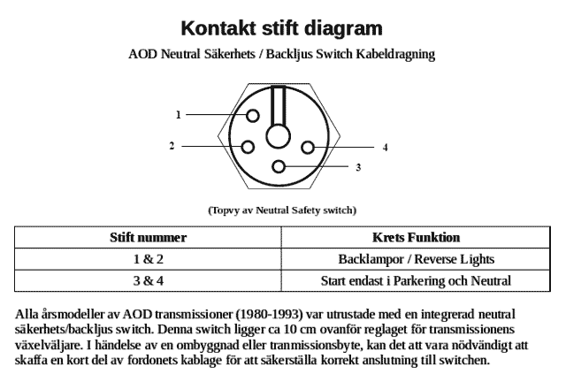 monterings anvisningar aod kontaktstift diagram för neutral safety switch